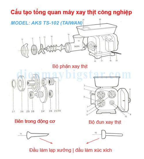 cau-tao-may-xay-thit-cong-nghiep